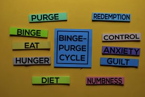 Binge-Purge Cycle Method text with the words: purge, binge, eat, hunger, diet, redemption, control, anxiety, guilt and numbness, isolated on board background. Eating disorder treatment for bulimia and binge eating disorder is possible at Northside Mental Health in Indianapolis, IN 46220